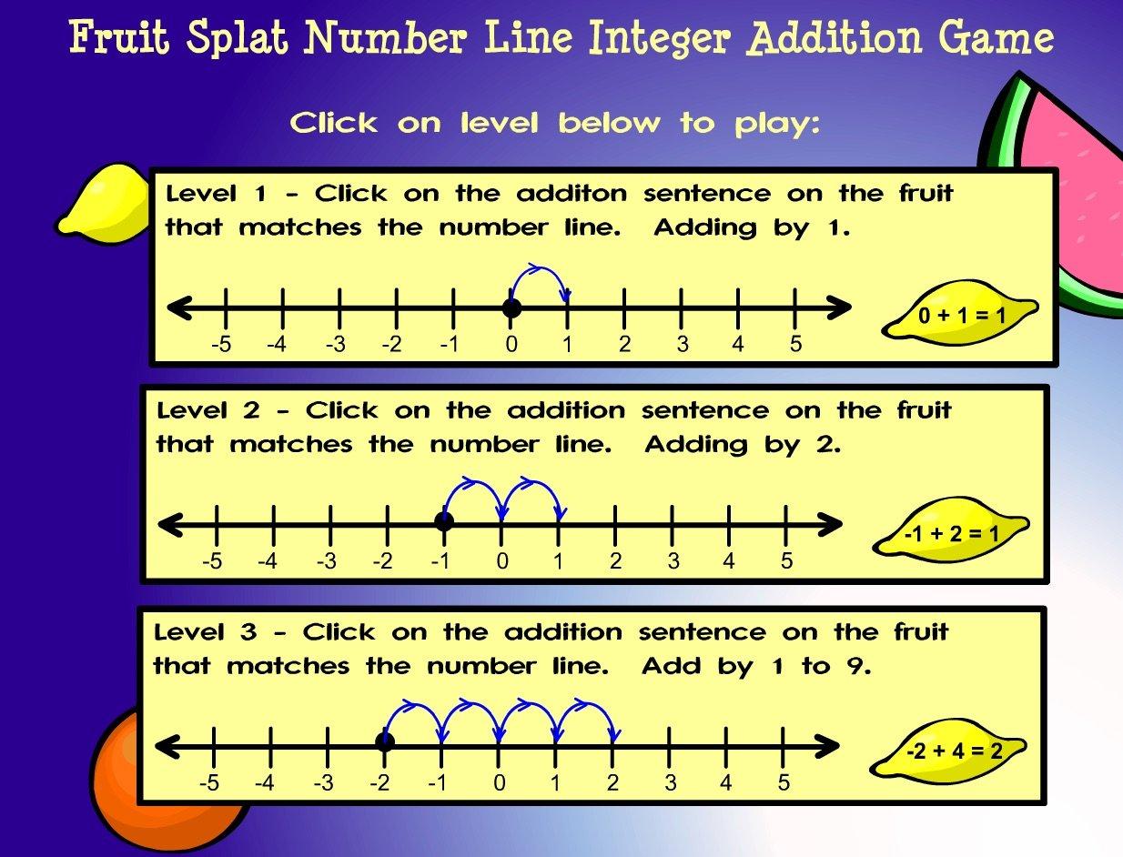 Math Games  Fruit Shoot Number Line Integer Addition