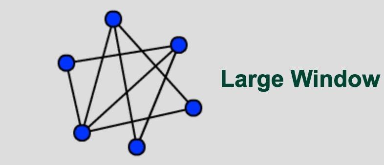 Planarity net