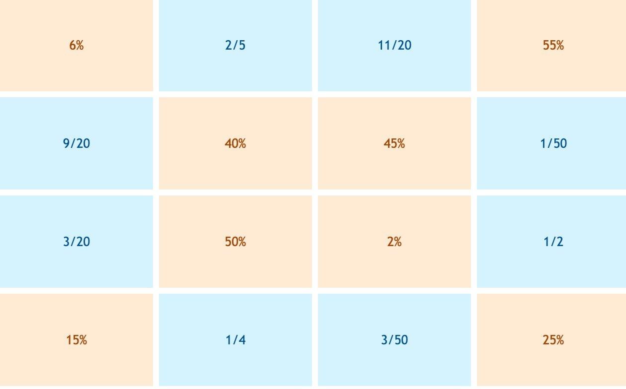 Quia   Percent   Fraction Match