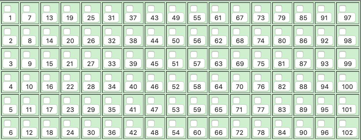 prime factorization chart